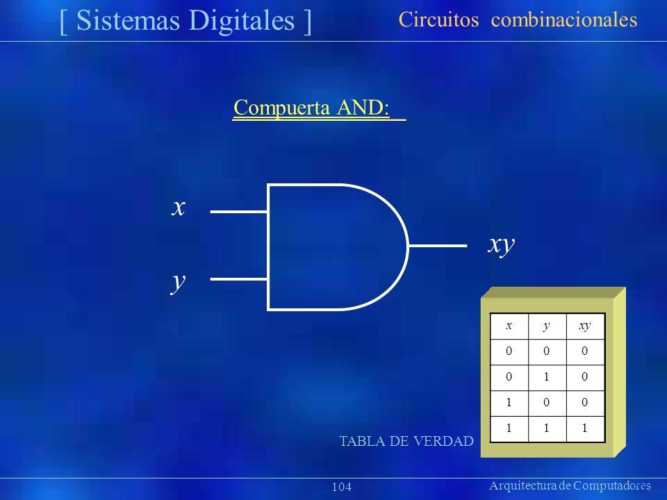[ Sistemas Digitales ] x y Circuitos combinacionales Compuerta AND: xy